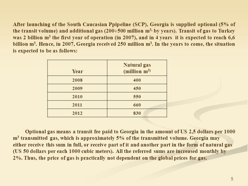 5 After launching of the South Caucasian Ppipeline (SCP), Georgia is supplied optional (5% of the transit volume) and additional gas (200 500 million m 3, by years).