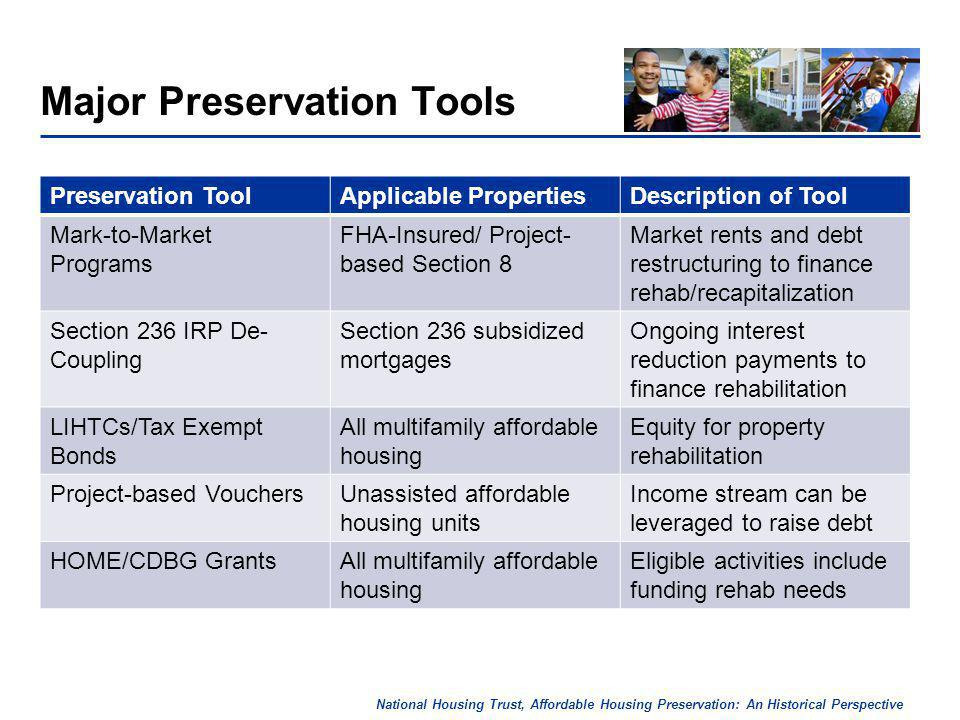 National Housing Trust, Affordable Housing Preservation: An Historical Perspective Major Preservation Tools Preservation ToolApplicable PropertiesDescription of Tool Mark-to-Market Programs FHA-Insured/ Project- based Section 8 Market rents and debt restructuring to finance rehab/recapitalization Section 236 IRP De- Coupling Section 236 subsidized mortgages Ongoing interest reduction payments to finance rehabilitation LIHTCs/Tax Exempt Bonds All multifamily affordable housing Equity for property rehabilitation Project-based VouchersUnassisted affordable housing units Income stream can be leveraged to raise debt HOME/CDBG GrantsAll multifamily affordable housing Eligible activities include funding rehab needs