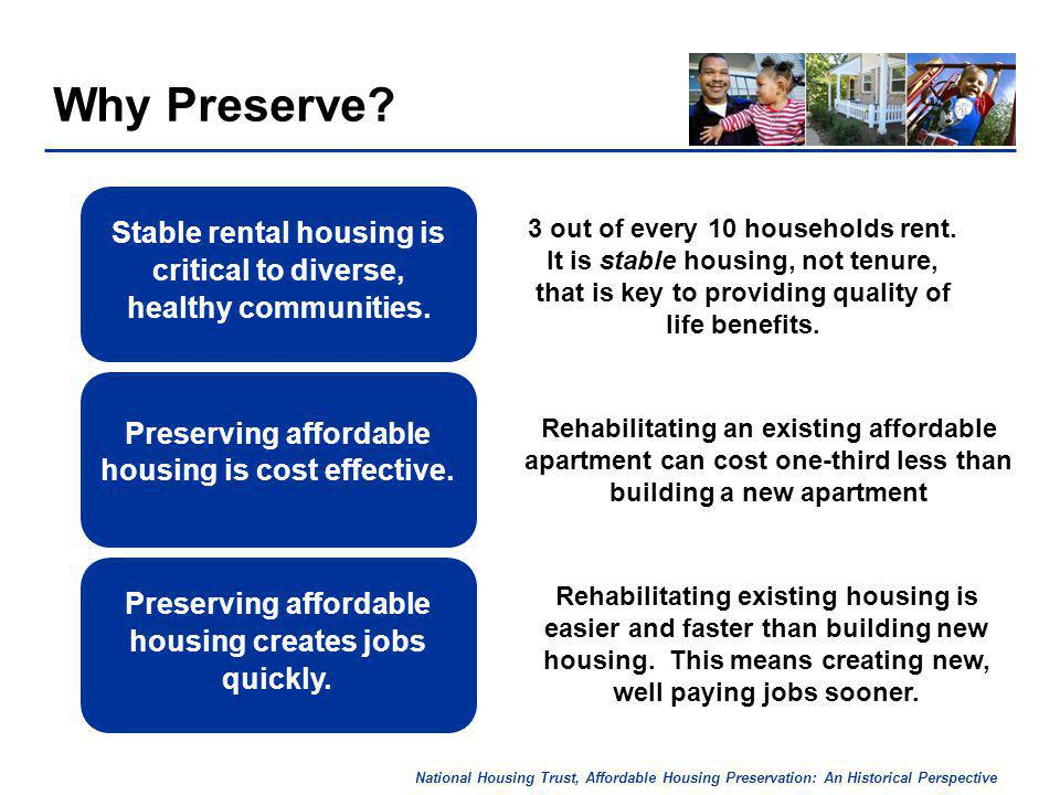National Housing Trust, Affordable Housing Preservation: An Historical Perspective Why Preserve.