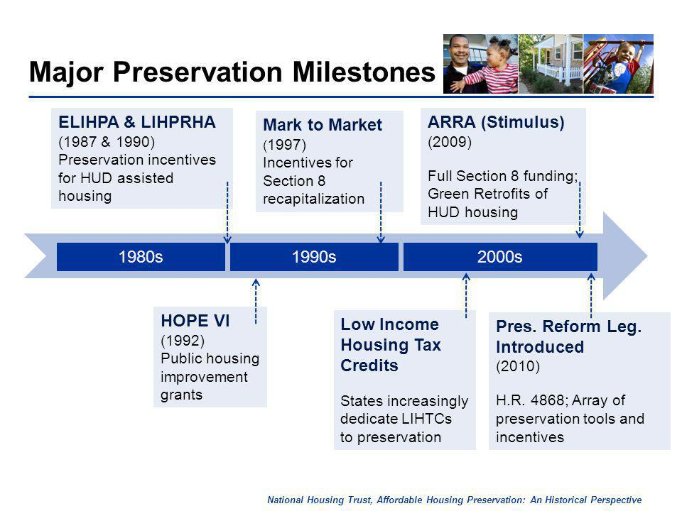 National Housing Trust, Affordable Housing Preservation: An Historical Perspective Major Preservation Milestones 1980s1990s2000s ELIHPA & LIHPRHA (1987 & 1990) Preservation incentives for HUD assisted housing Mark to Market ( 1997) Incentives for Section 8 recapitalization HOPE VI (1992) Public housing improvement grants ARRA (Stimulus) (2009) Full Section 8 funding; Green Retrofits of HUD housing Low Income Housing Tax Credits States increasingly dedicate LIHTCs to preservation Pres.