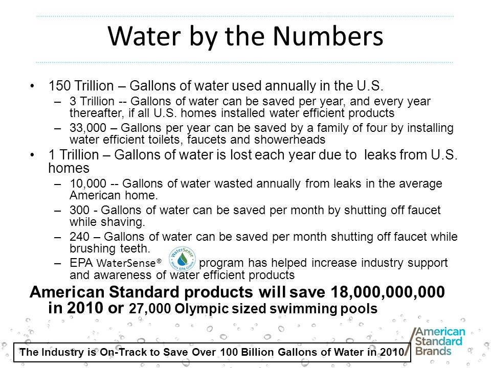 Water by the Numbers 150 Trillion – Gallons of water used annually in the U.S.
