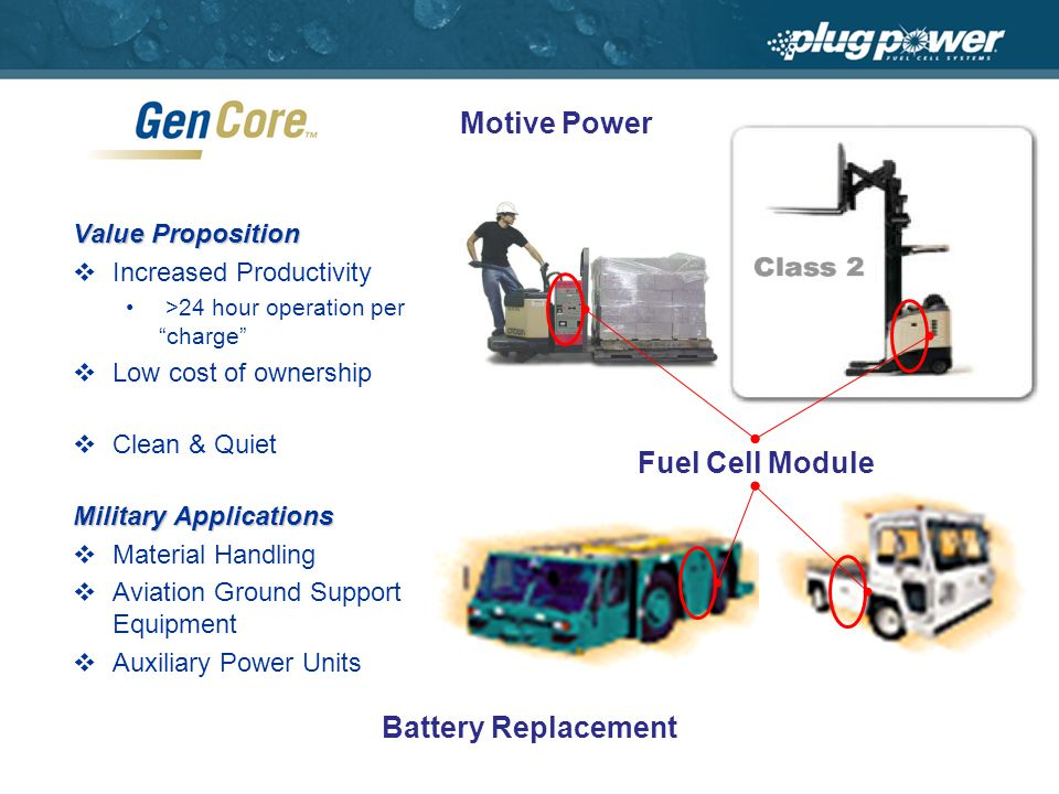 Fuel Cell Module Motive Power Value Proposition Increased Productivity >24 hour operation per charge Low cost of ownership Clean & Quiet Military Applications Material Handling Aviation Ground Support Equipment Auxiliary Power Units