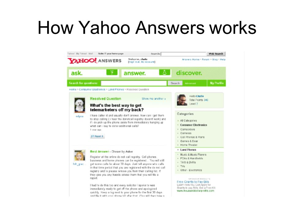 How Yahoo Answers works