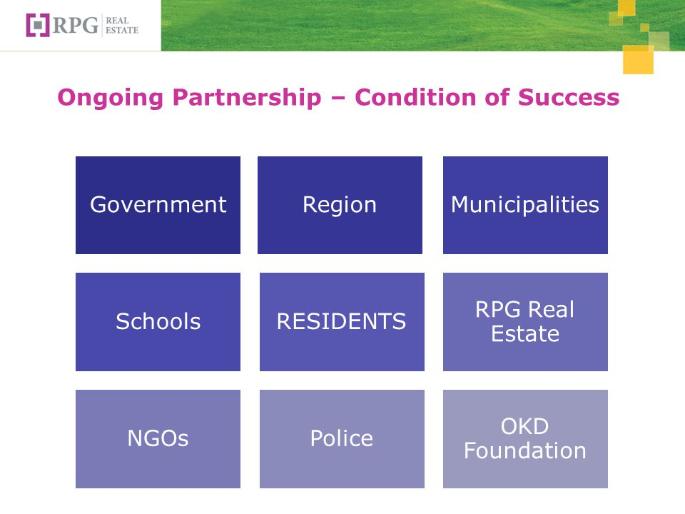 Ongoing Partnership – Condition of Success GovernmentRegionMunicipalities SchoolsRESIDENTS RPG Real Estate NGOsPolice OKD Foundation