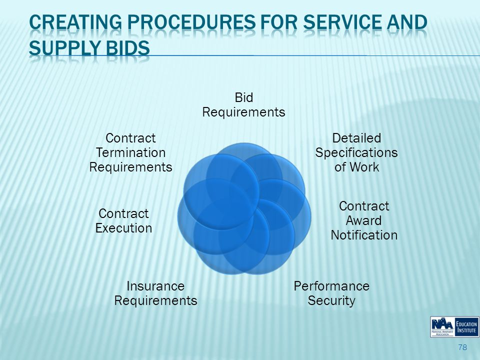 Bid Requirements Detailed Specifications of Work Contract Award Notification Performance Security Insurance Requirements Contract Execution Contract Termination Requirements 78