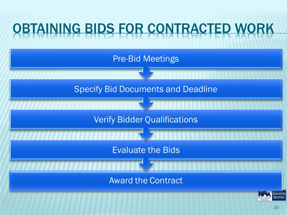 Award the Contract Evaluate the Bids Verify Bidder Qualifications Specify Bid Documents and Deadline Pre-Bid Meetings 80