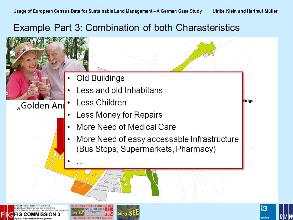 Usage of European Census Data for Sustainable Land Management – A German Case Study Ulrike Klein and Hartmut Müller Example Part 3: Combination of both Charasteristics Golden Anniversary Old Buildings Less and old Inhabitans Less Children Less Money for Repairs More Need of Medical Care More Need of easy accessable Infrastructure (Bus Stops, Supermarkets, Pharmacy) … Old Buildings Less and old Inhabitans Less Children Less Money for Repairs More Need of Medical Care More Need of easy accessable Infrastructure (Bus Stops, Supermarkets, Pharmacy) …