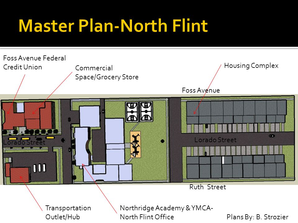 Foss Avenue Federal Credit Union Commercial Space/Grocery Store Transportation Outlet/Hub Northridge Academy & YMCA- North Flint Office Housing Complex Lorado Street Ruth Street Foss Avenue Lorado Street Plans By: B.