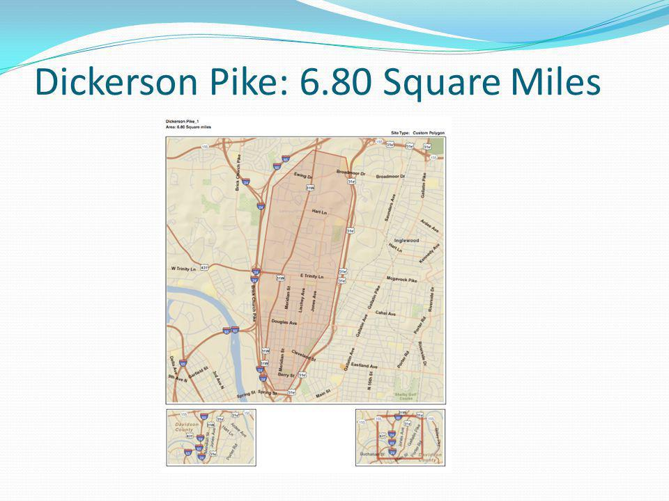 Dickerson Pike: 6.80 Square Miles