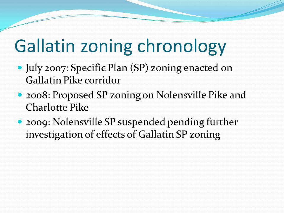 Gallatin zoning chronology July 2007: Specific Plan (SP) zoning enacted on Gallatin Pike corridor 2008: Proposed SP zoning on Nolensville Pike and Charlotte Pike 2009: Nolensville SP suspended pending further investigation of effects of Gallatin SP zoning