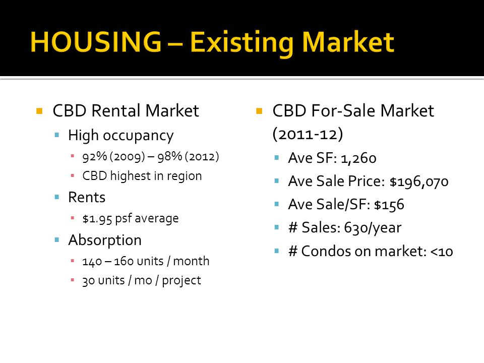 CBD Rental Market High occupancy 92% (2009) – 98% (2012) CBD highest in region Rents $1.95 psf average Absorption 140 – 160 units / month 30 units / mo / project CBD For-Sale Market (2011-12) Ave SF: 1,260 Ave Sale Price: $196,070 Ave Sale/SF: $156 # Sales: 630/year # Condos on market: <10