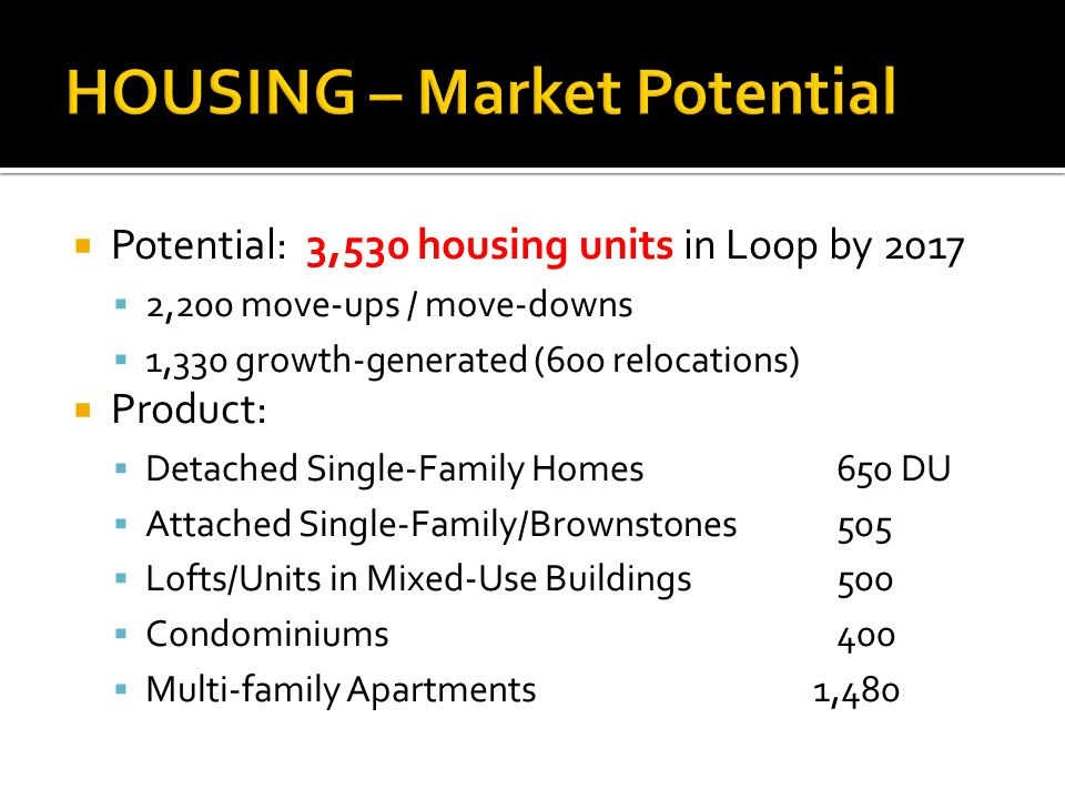 Potential: 3,530 housing units in Loop by 2017 2,200 move-ups / move-downs 1,330 growth-generated (600 relocations) Product: Detached Single-Family Homes 650 DU Attached Single-Family/Brownstones 505 Lofts/Units in Mixed-Use Buildings 500 Condominiums 400 Multi-family Apartments 1,480