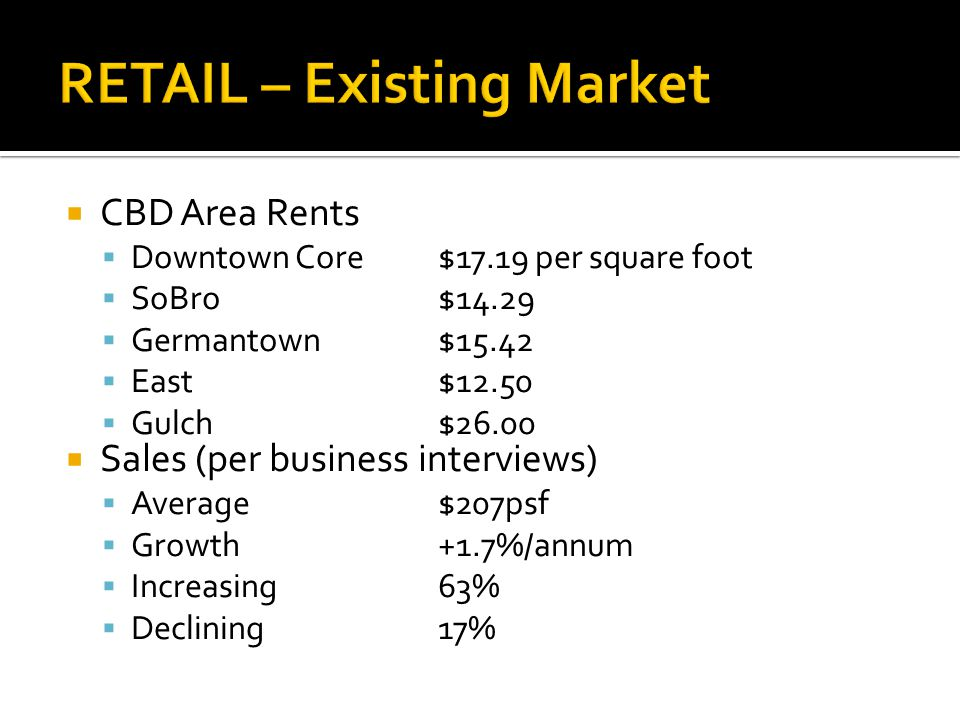 CBD Area Rents Downtown Core$17.19 per square foot SoBro$14.29 Germantown$15.42 East $12.50 Gulch$26.00 Sales (per business interviews) Average $207psf Growth+1.7%/annum Increasing63% Declining17%