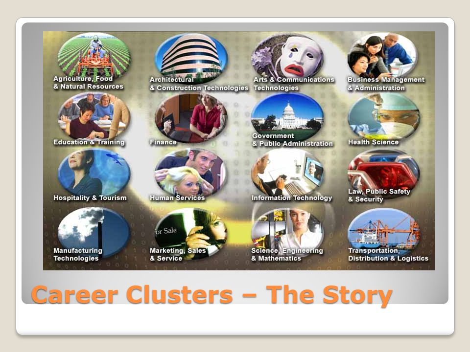 Career Clusters – The Story