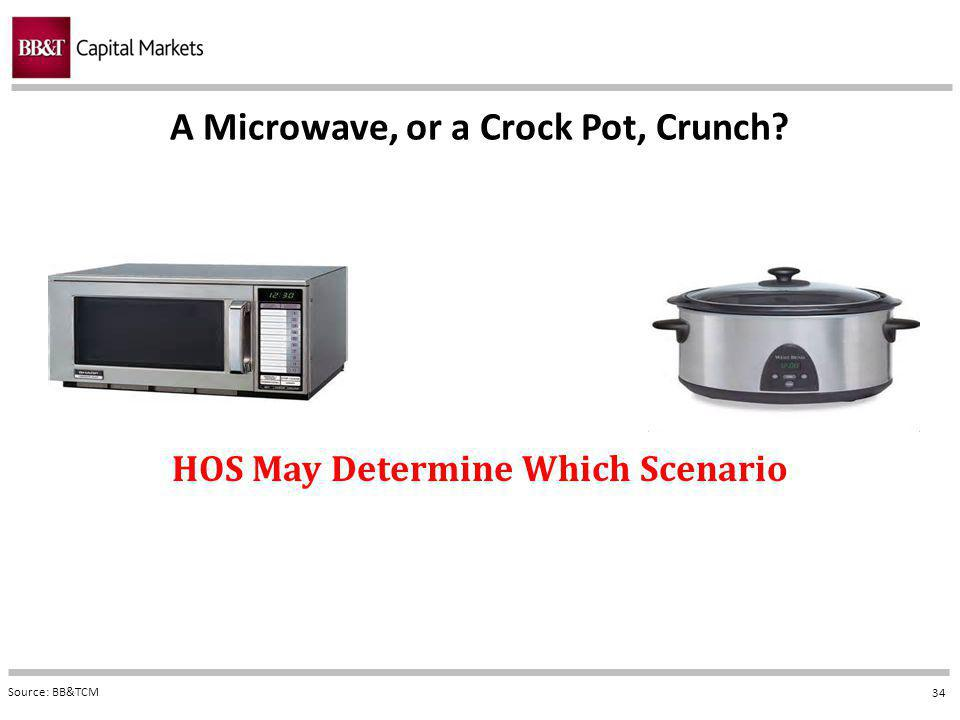 34 HOS May Determine Which Scenario A Microwave, or a Crock Pot, Crunch Source: BB&TCM