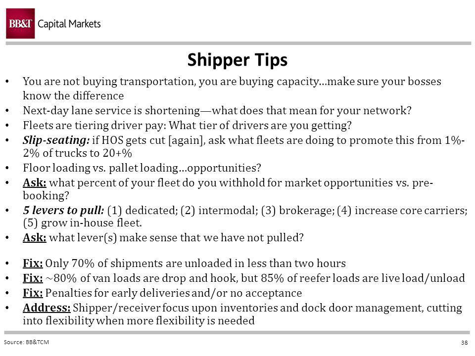 38 Shipper Tips Source: BB&TCM You are not buying transportation, you are buying capacity…make sure your bosses know the difference Next-day lane service is shorteningwhat does that mean for your network.