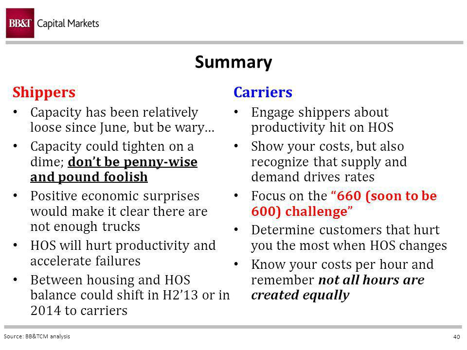 40 Shippers Capacity has been relatively loose since June, but be wary… Capacity could tighten on a dime; dont be penny-wise and pound foolish Positive economic surprises would make it clear there are not enough trucks HOS will hurt productivity and accelerate failures Between housing and HOS balance could shift in H213 or in 2014 to carriers Carriers Engage shippers about productivity hit on HOS Show your costs, but also recognize that supply and demand drives rates Focus on the 660 (soon to be 600) challenge Determine customers that hurt you the most when HOS changes Know your costs per hour and remember not all hours are created equally Summary Source: BB&TCM analysis