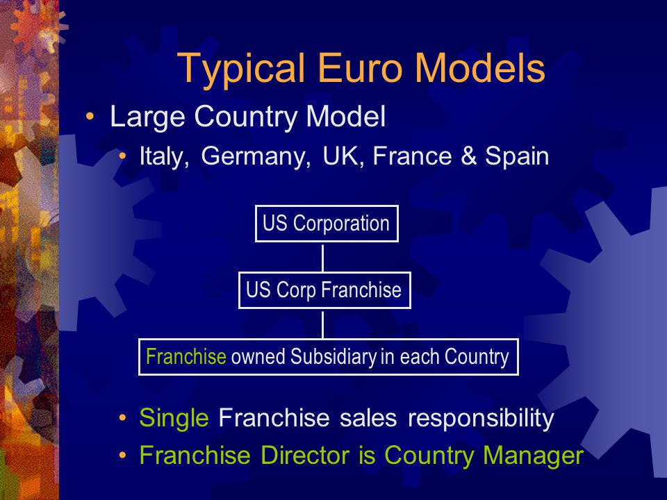 Typical Euro Models Large Country Model Italy, Germany, UK, France & Spain Single Franchise sales responsibility Franchise Director is Country Manager US Corporation US Corp Franchise Franchise owned Subsidiary in each Country