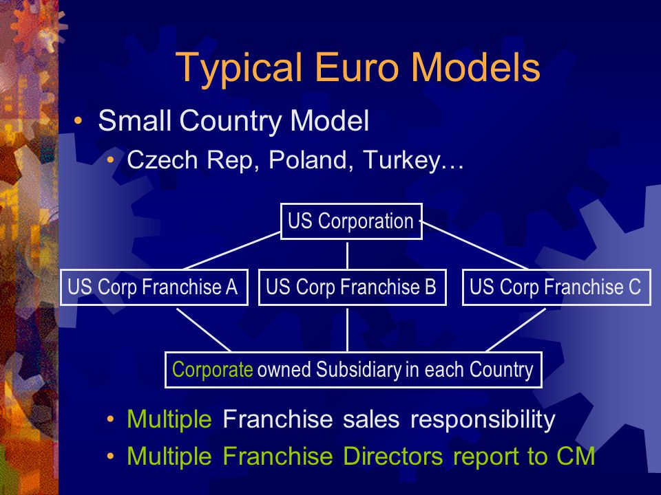 Typical Euro Models Small Country Model Czech Rep, Poland, Turkey… Multiple Franchise sales responsibility Multiple Franchise Directors report to CM US Corporation US Corp Franchise A Corporate owned Subsidiary in each Country US Corp Franchise BUS Corp Franchise C