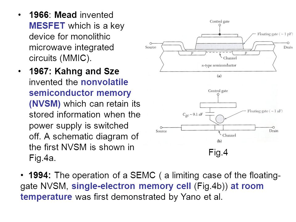Fig.4 1966: Mead invented MESFET which is a key device for monolithic microwave integrated circuits (MMIC).