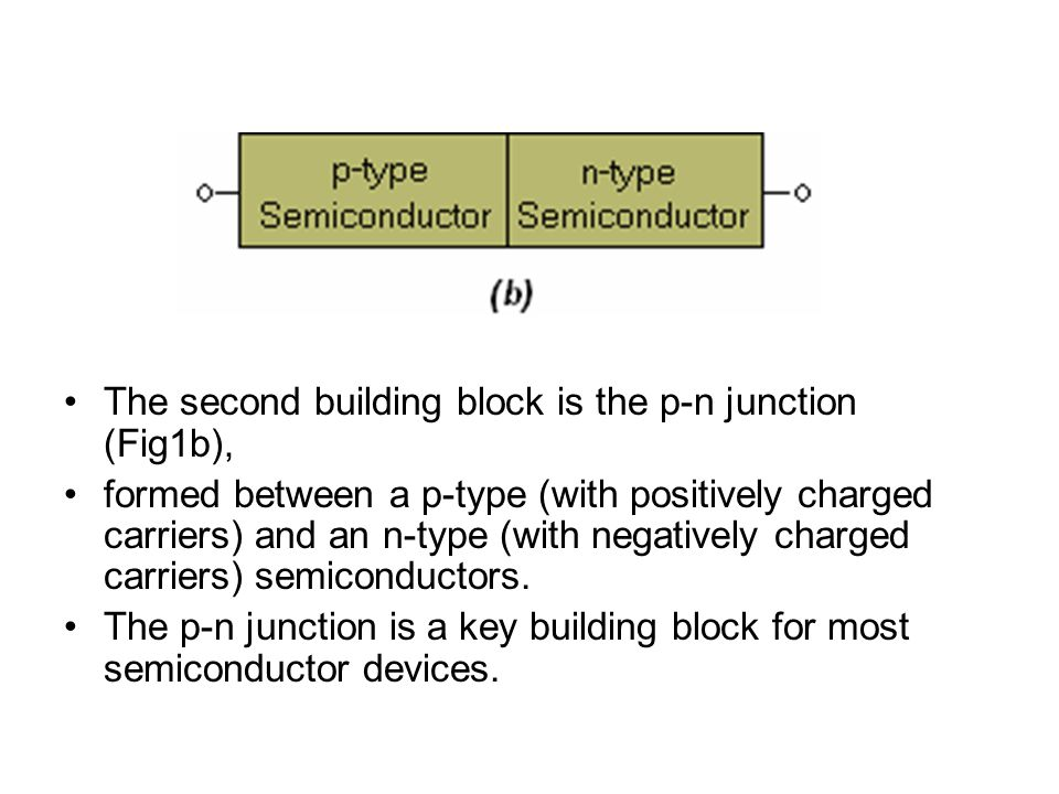 The second building block is the p-n junction (Fig1b), formed between a p-type (with positively charged carriers) and an n-type (with negatively charged carriers) semiconductors.
