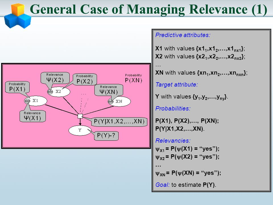 General Case of Managing Relevance (1) Predictive attributes: X1 with values {x1 1,x1 2,…,x1 nx1 }; X2 with values {x2 1,x2 2,…,x2 nx2 }; … XN with values {xn 1,xn 2,…,xn nxn }; Target attribute: Y with values {y 1,y 2,…,y ny }.