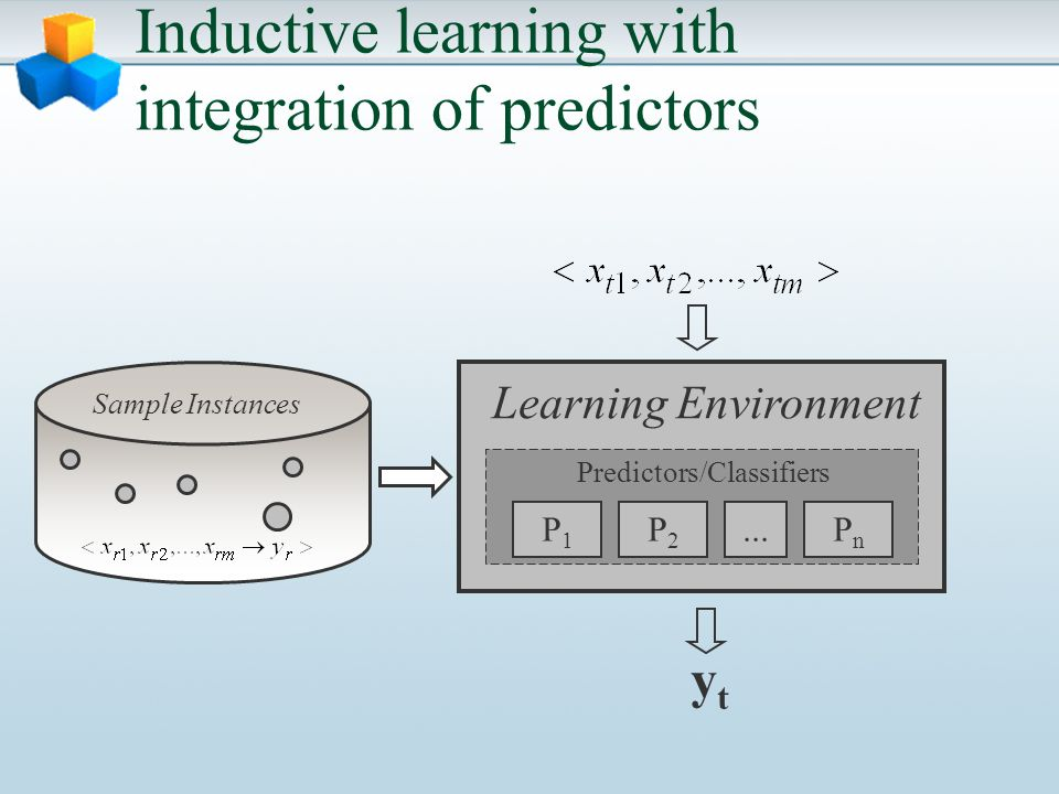 Inductive learning with integration of predictors Sample Instances ytyt Learning Environment P1P1 P2P2...PnPn Predictors/Classifiers