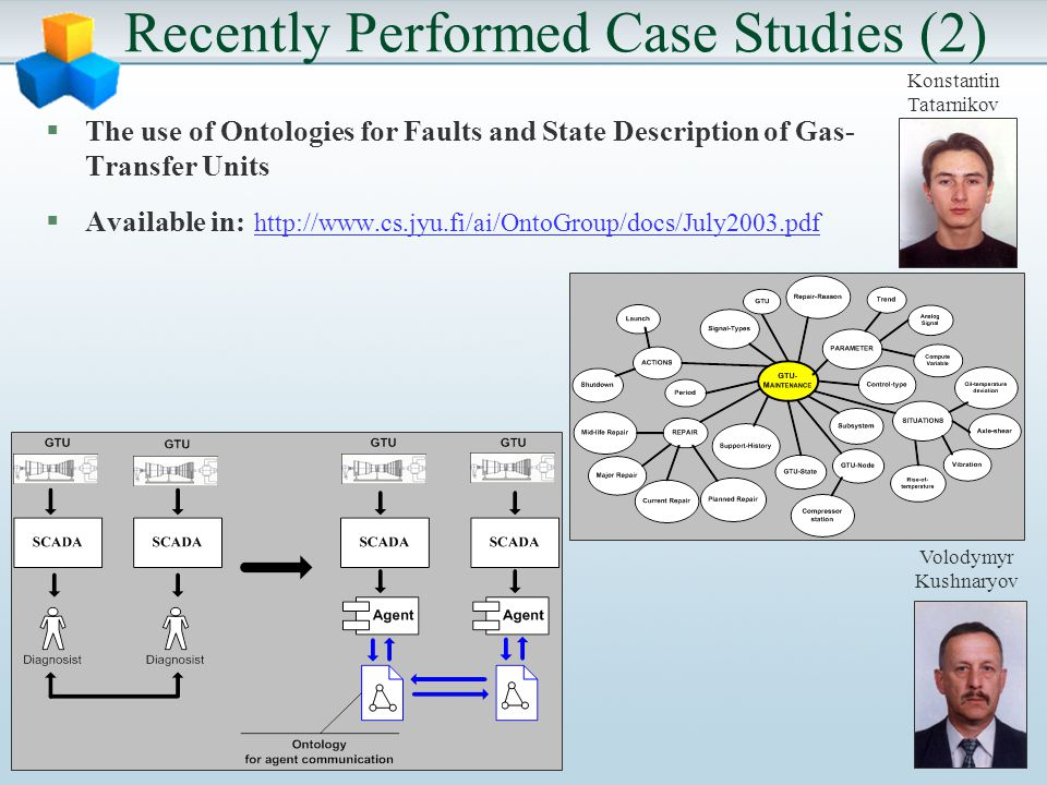 Recently Performed Case Studies (2) §The use of Ontologies for Faults and State Description of Gas- Transfer Units §Available in: http://www.cs.jyu.fi/ai/OntoGroup/docs/July2003.pdf Volodymyr Kushnaryov Konstantin Tatarnikov