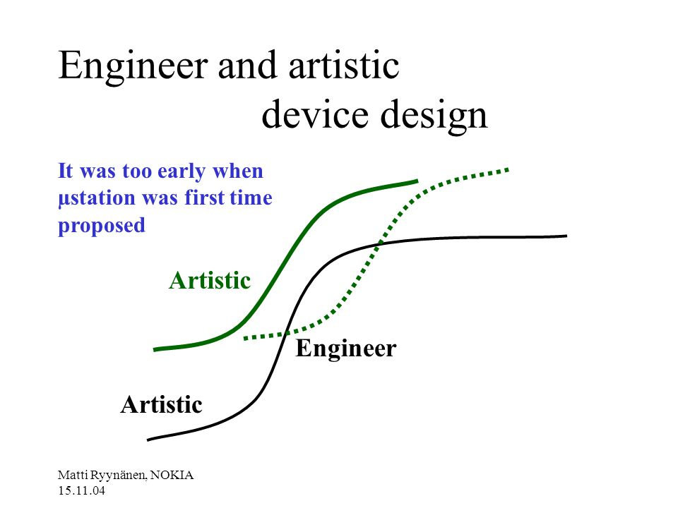 Matti Ryynänen, NOKIA 15.11.04 Engineer and artistic device design Engineer Artistic It was too early when µstation was first time proposed