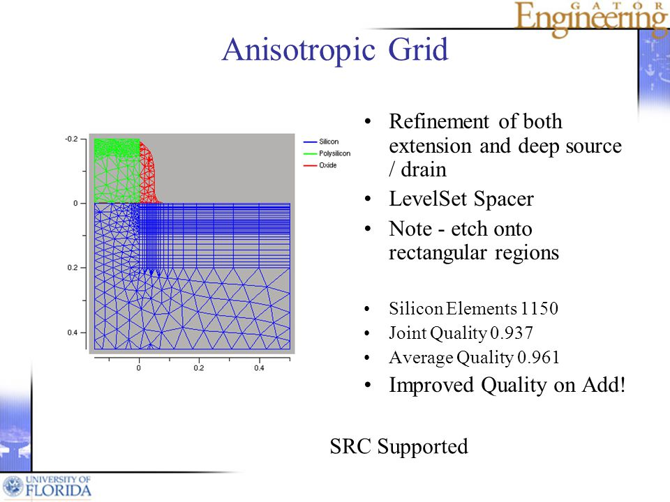 Anisotropic Grid Refinement of both extension and deep source / drain LevelSet Spacer Note - etch onto rectangular regions Silicon Elements 1150 Joint Quality 0.937 Average Quality 0.961 Improved Quality on Add.