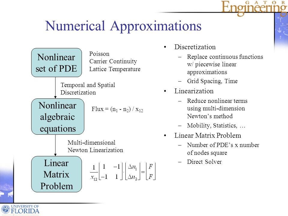 Numerical Approximations Discretization –Replace continuous functions w/ piecewise linear approximations –Grid Spacing, Time Linearization –Reduce nonlinear terms using multi-dimension Newtons method –Mobility, Statistics, … Linear Matrix Problem –Number of PDEs x number of nodes square –Direct Solver Nonlinear set of PDE Nonlinear algebraic equations Linear Matrix Problem Temporal and Spatial Discretization Poisson Carrier Continuity Lattice Temperature Multi-dimensional Newton Linearization Flux = (n 1 - n 2 ) / x 12