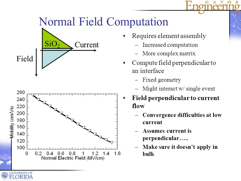 Normal Field Computation Requires element assembly –Increased computation –More complex matrix Compute field perpendicular to an interface –Fixed geometry –Might interact w/ single event Field perpendicular to current flow –Convergence difficulties at low current –Assumes current is perpendicular…..