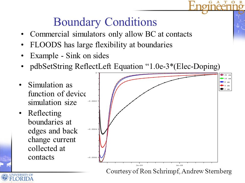 Boundary Conditions Commercial simulators only allow BC at contacts FLOODS has large flexibility at boundaries Example - Sink on sides pdbSetString ReflectLeft Equation 1.0e-3*(Elec-Doping) Simulation as function of device simulation size Reflecting boundaries at edges and back change current collected at contacts Courtesy of Ron Schrimpf, Andrew Sternberg