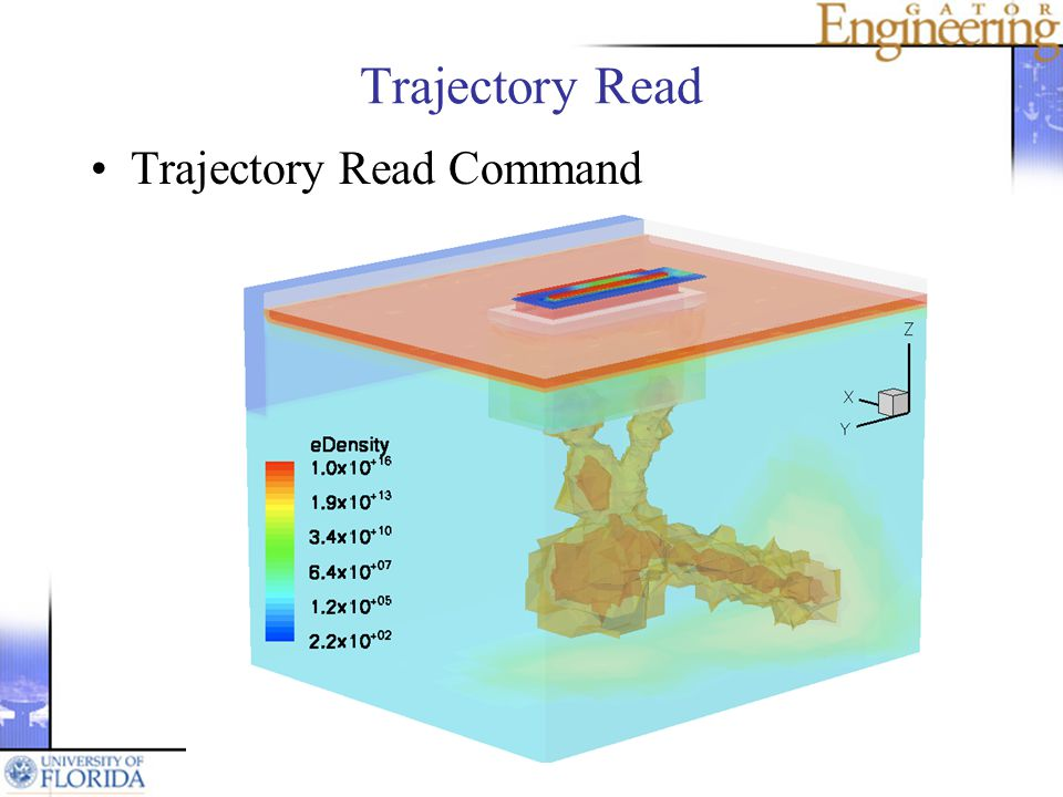 Trajectory Read Trajectory Read Command