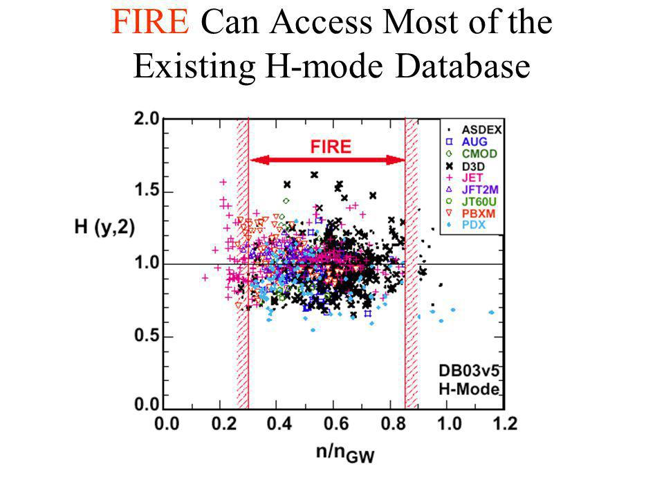 FIRE Can Access Most of the Existing H-mode Database