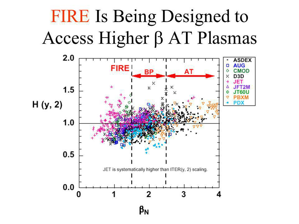 FIRE Is Being Designed to Access Higher AT Plasmas