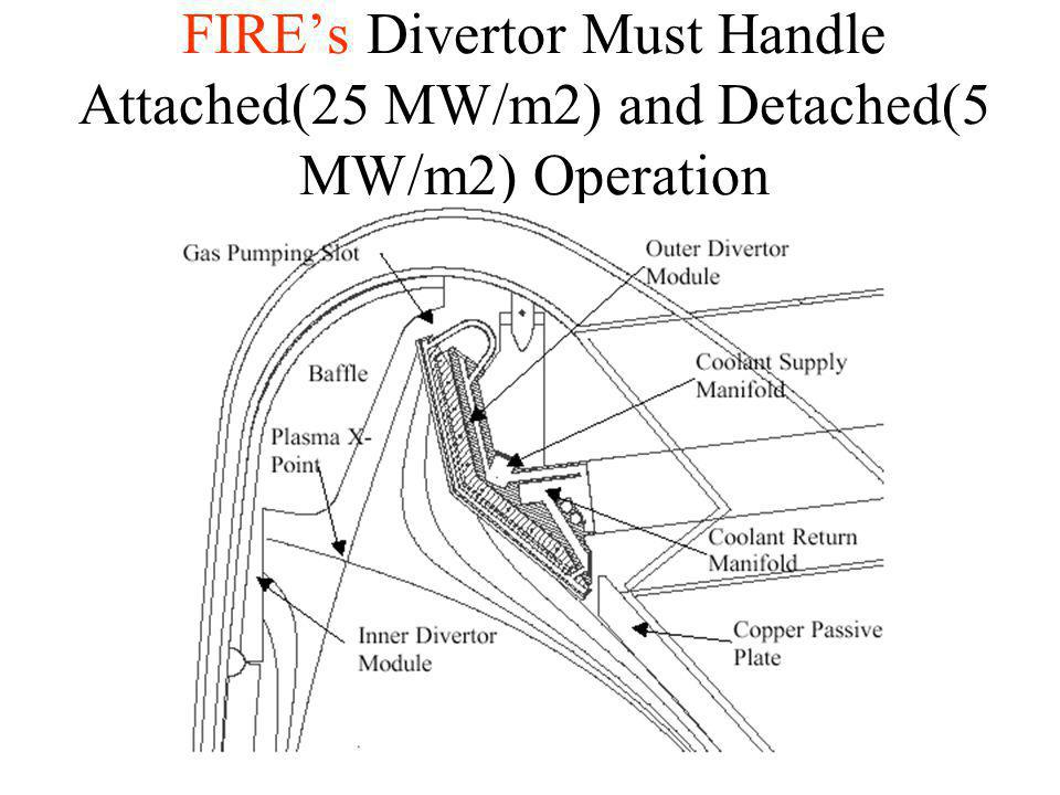 FIREs Divertor Must Handle Attached(25 MW/m2) and Detached(5 MW/m2) Operation