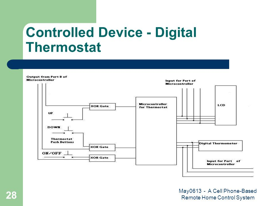 May0613 - A Cell Phone-Based Remote Home Control System 28 Controlled Device - Digital Thermostat