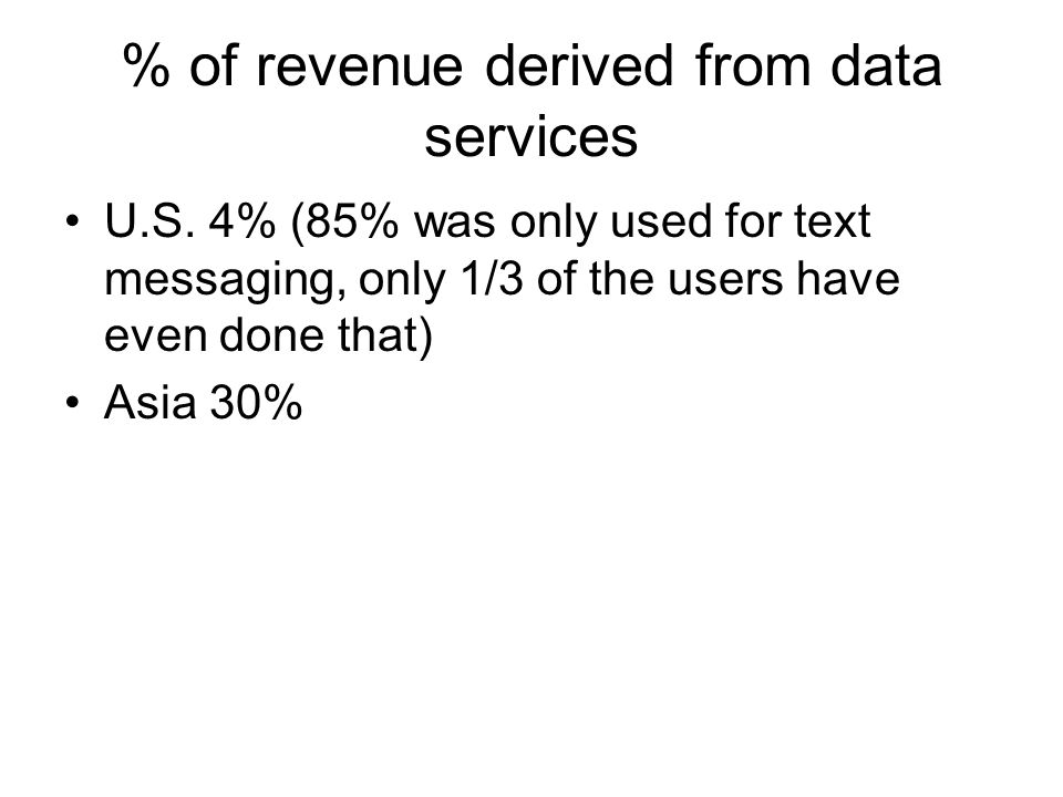 % of revenue derived from data services U.S.