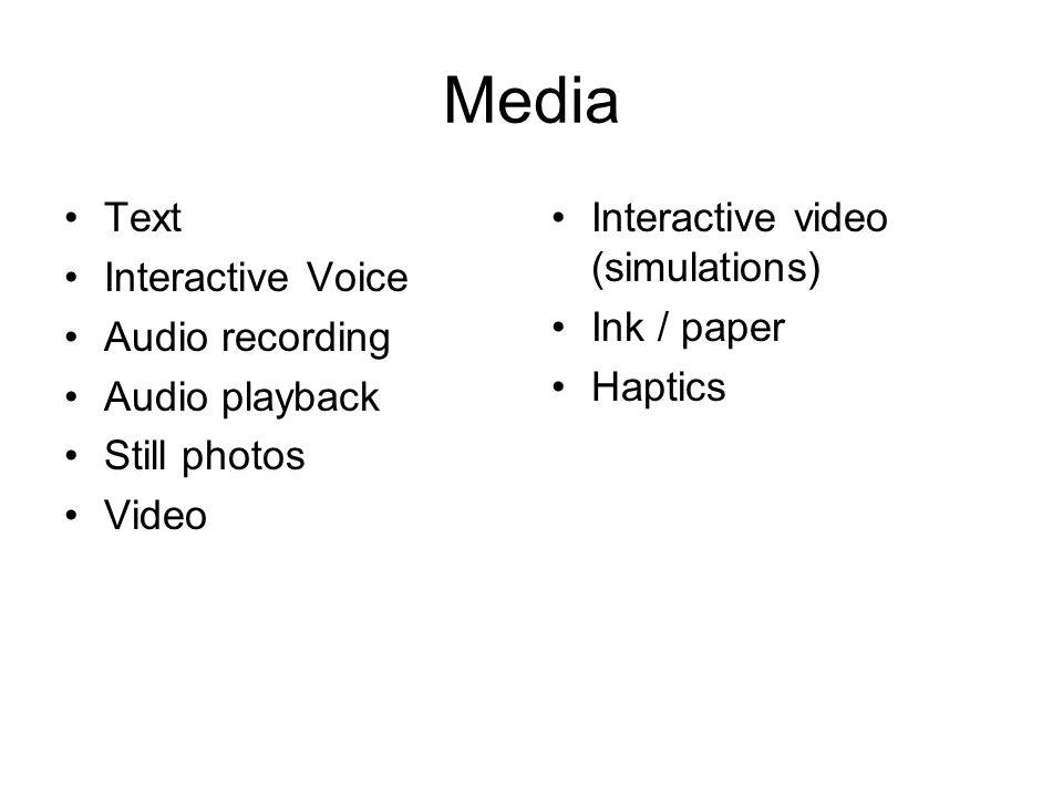 Media Text Interactive Voice Audio recording Audio playback Still photos Video Interactive video (simulations) Ink / paper Haptics