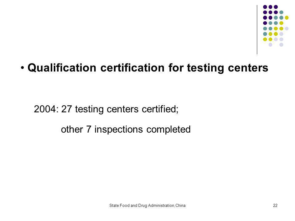 State Food and Drug Administration,China22 Qualification certification for testing centers 2004: 27 testing centers certified; other 7 inspections completed