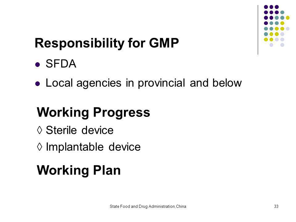 State Food and Drug Administration,China33 Working Progress Sterile device Implantable device Working Plan Responsibility for GMP SFDA Local agencies in provincial and below