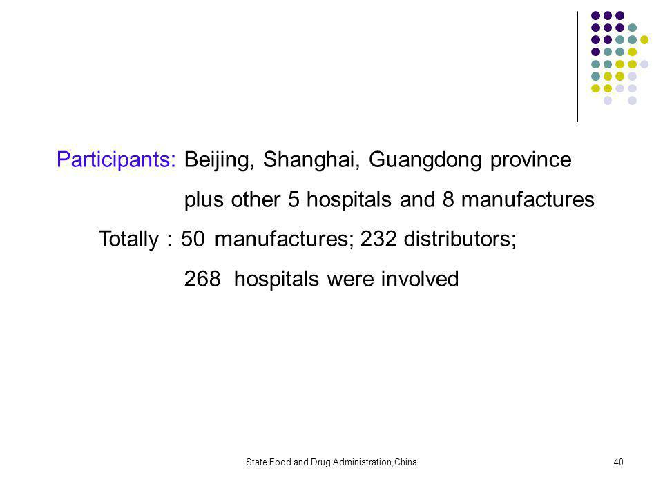 State Food and Drug Administration,China40 Participants: Beijing, Shanghai, Guangdong province plus other 5 hospitals and 8 manufactures Totally 50 manufactures; 232 distributors; 268 hospitals were involved
