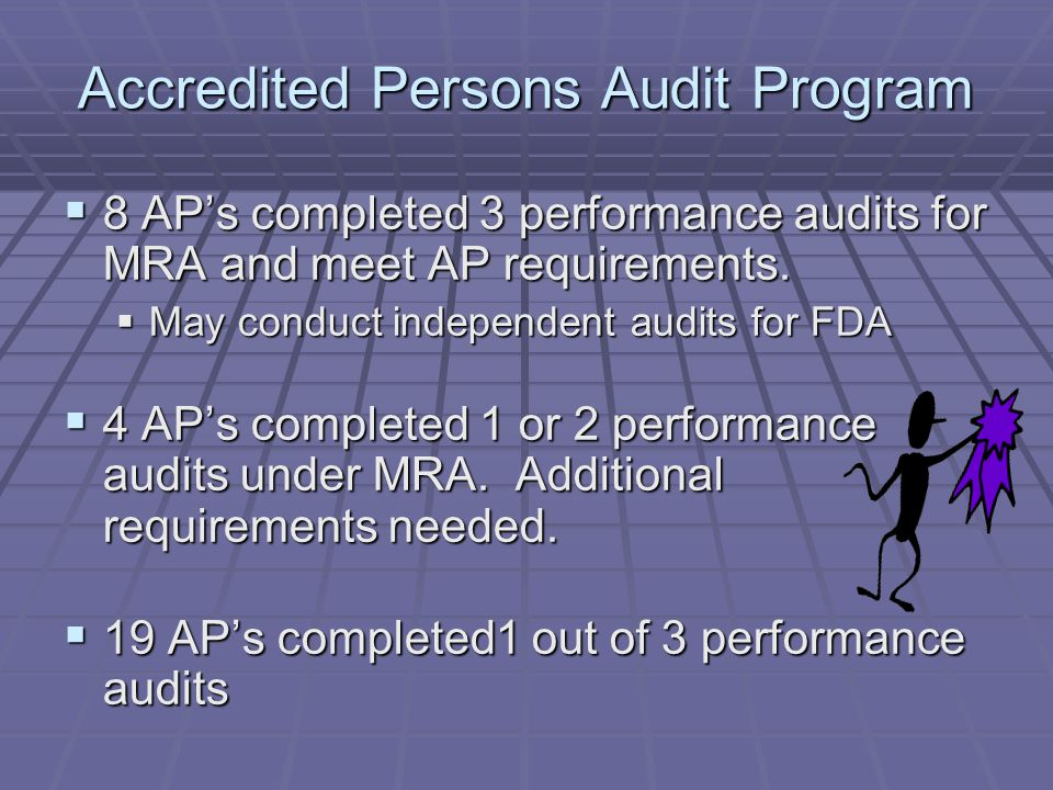 Accredited Persons [AP] Audit Program Key Dates 10/26/02 – MDUFMA signed into law 10/25/03 – Top 15 APs listed 1/12/04 – FDA AP Training 1/12/04 – FDA AP Training 04/28/04 – New AP applications accepted 04/28/04 – New AP applications accepted 05/2005 – Possible date next FDA Training
