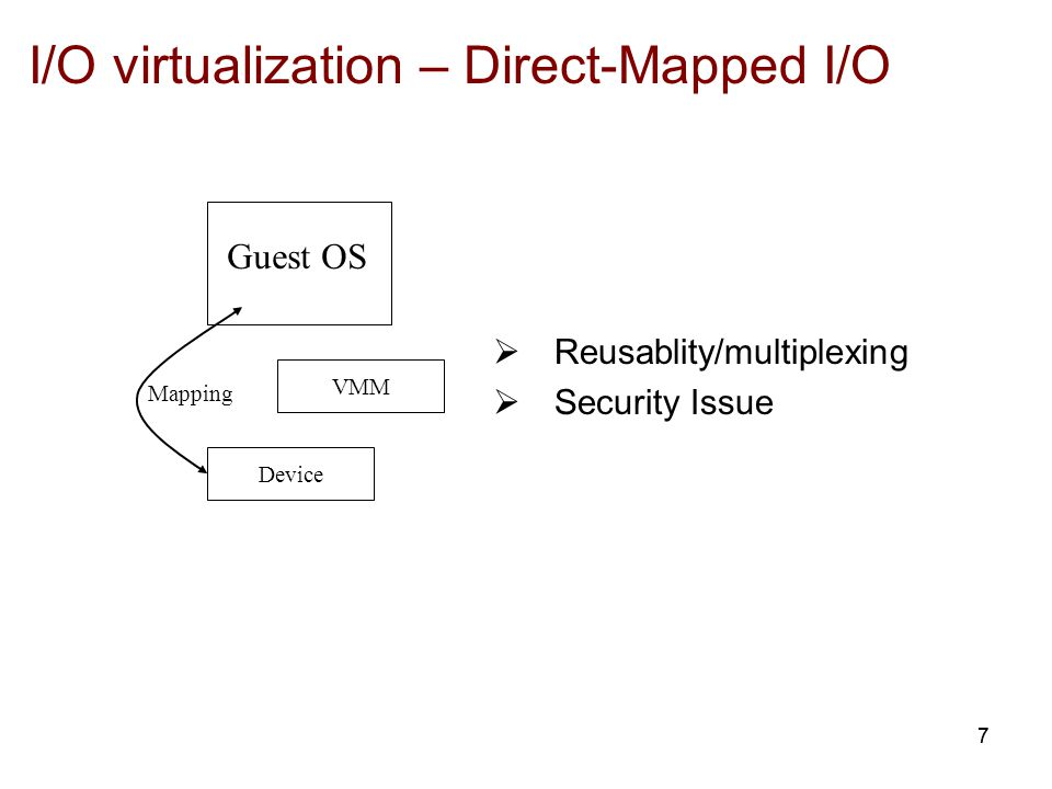 7 I/O virtualization – Direct-Mapped I/O Reusablity/multiplexing Security Issue 7 Guest OS VMM Device Mapping