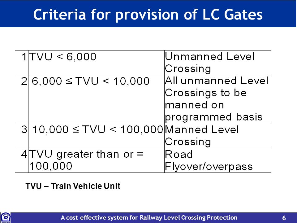A cost effective system for Railway Level Crossing Protection 6 Criteria for provision of LC Gates TVU – Train Vehicle Unit