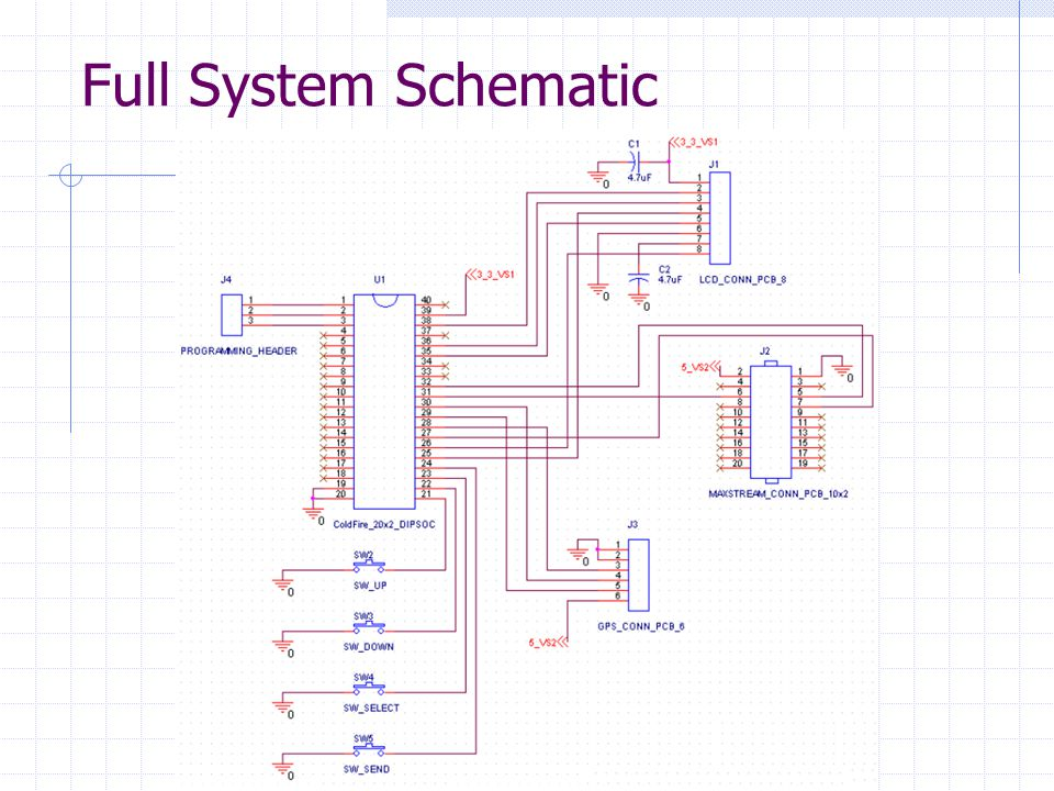 Full System Schematic