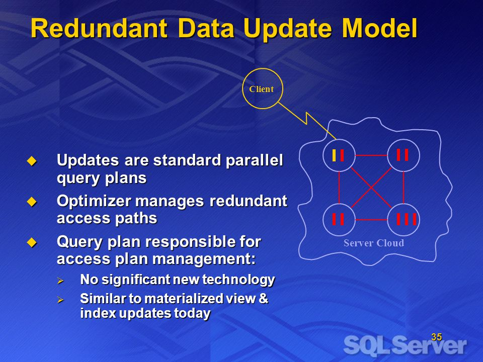 35 Client Redundant Data Update Model Server Cloud Updates are standard parallel query plans Updates are standard parallel query plans Optimizer manages redundant access paths Optimizer manages redundant access paths Query plan responsible for access plan management: Query plan responsible for access plan management: No significant new technology No significant new technology Similar to materialized view & index updates today Similar to materialized view & index updates today
