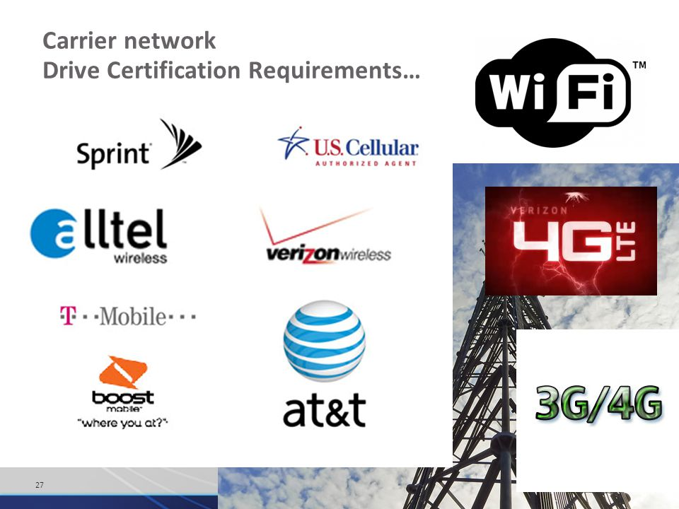 Carrier network Drive Certification Requirements… 27
