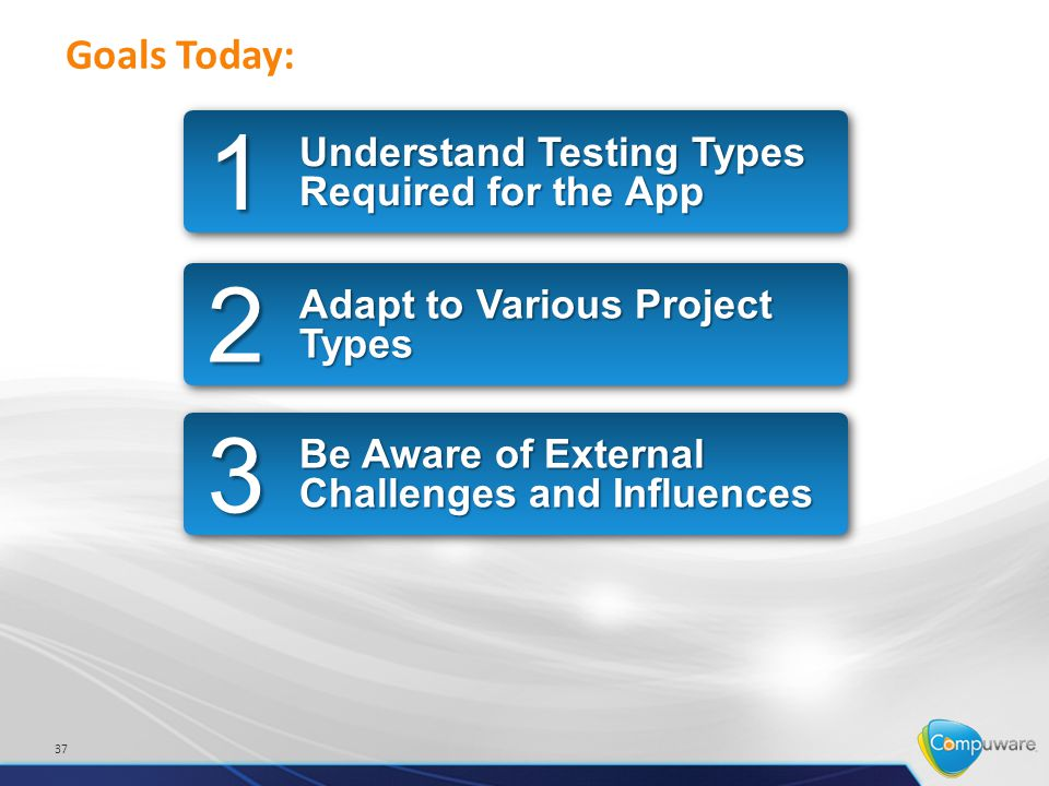 Goals Today: 37 Understand Testing Types Required for the App 1 Adapt to Various Project Types 2 Be Aware of External Challenges and Influences 3